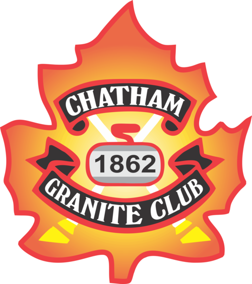 Chatham Kent Major League
